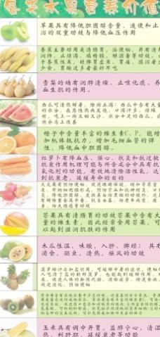 各类水果及功效图片