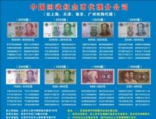 人民币海报
