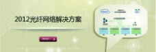 2012光纤网络解决方案图片