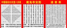 中国福彩3D天罡八卦表图片