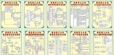 公共卫生流程图图片