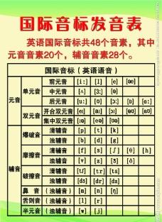 国际音标发音表图片