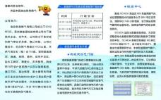 行风建设现场指导服务手册图片