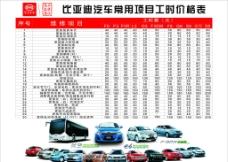 比亚迪汽车常用项目工时价格表图片