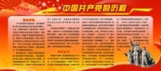 中国共产党的历程图片