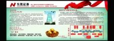 东莞证券大厅广告牌图片