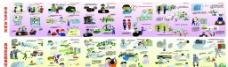 现场应急救援 安全生产法常识图片