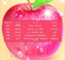 苹果餐饮图片
